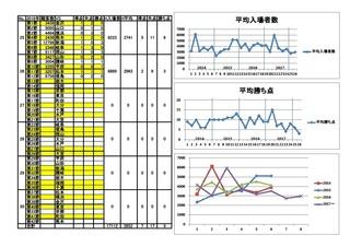 愛媛FCデータ3.jpg