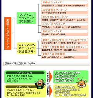 愛媛FCボランティア.jpg